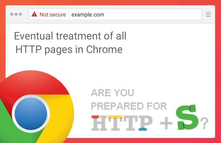 IMPORTANT: Are you ready for HTTPS era?